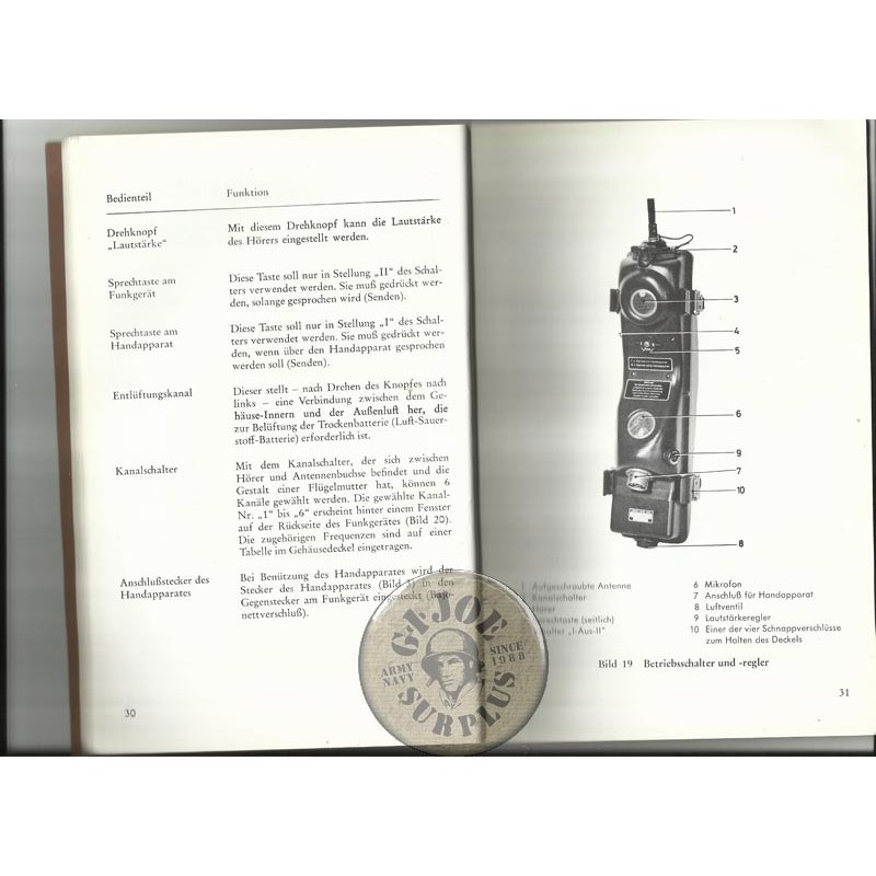 GERMAN ARMY CARE AND USE OF RADIO PRC-6/6 NEW